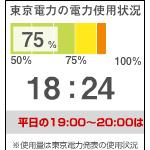 電力使用状況グラフ